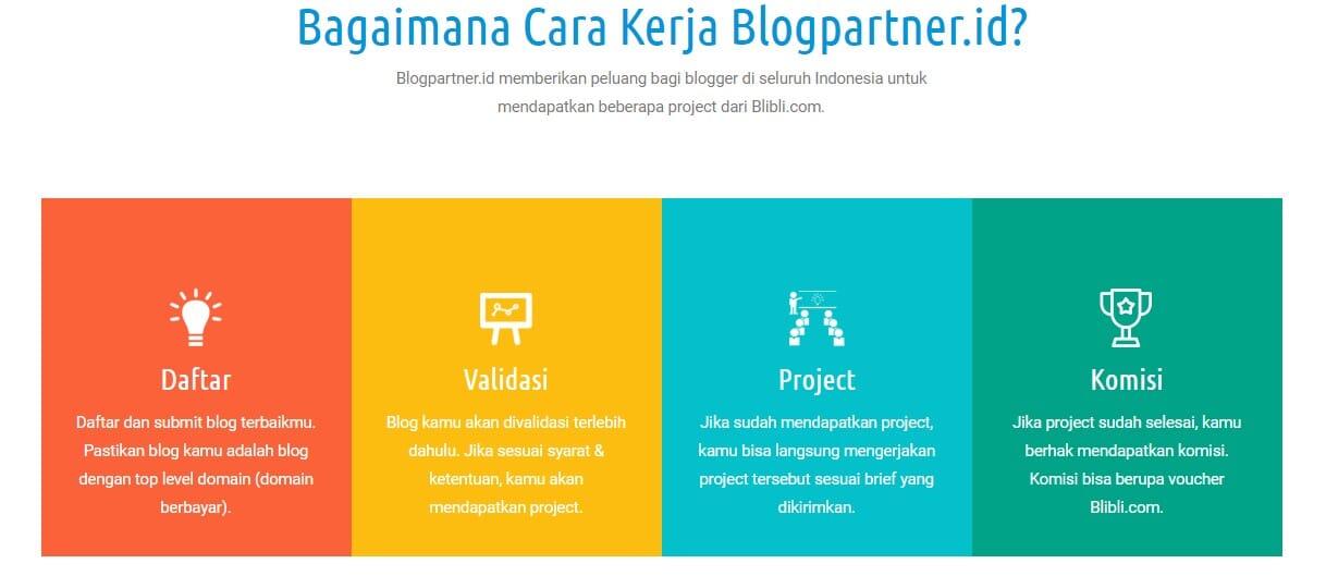 Cara Kerja Blogpartner.id