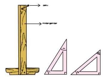 Penggaris T dan Sepasang Penggaris Segitiga